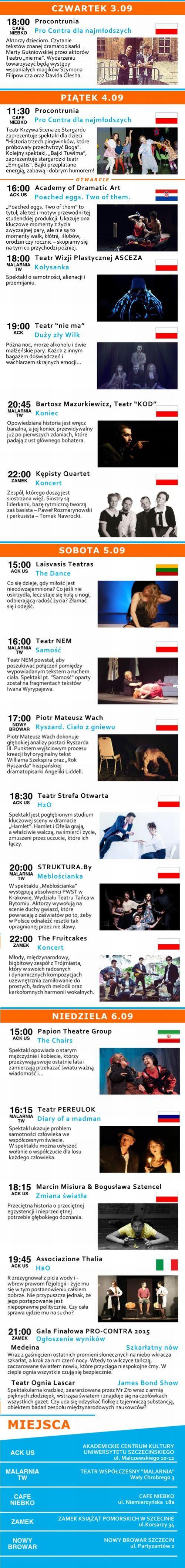 Szczecin, PRO-CONTRA, Międzynarodowy Festiwal Teatrów Niezależnych, weekend w Szczecinie, koncerty, w Szczecinie, kierunek Szczecin, Teatr Ognia